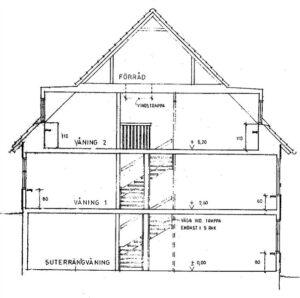 husritning 3-plan